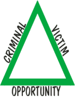 Crime triangle illustration